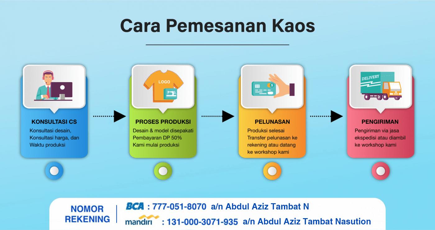 cara-pemesanan-tkb-baru4-upload-1400x739